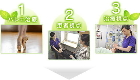 1バレエ治療 2患者視点 3治療視点
